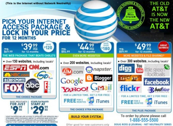 The Internet, without Network Neutrality
